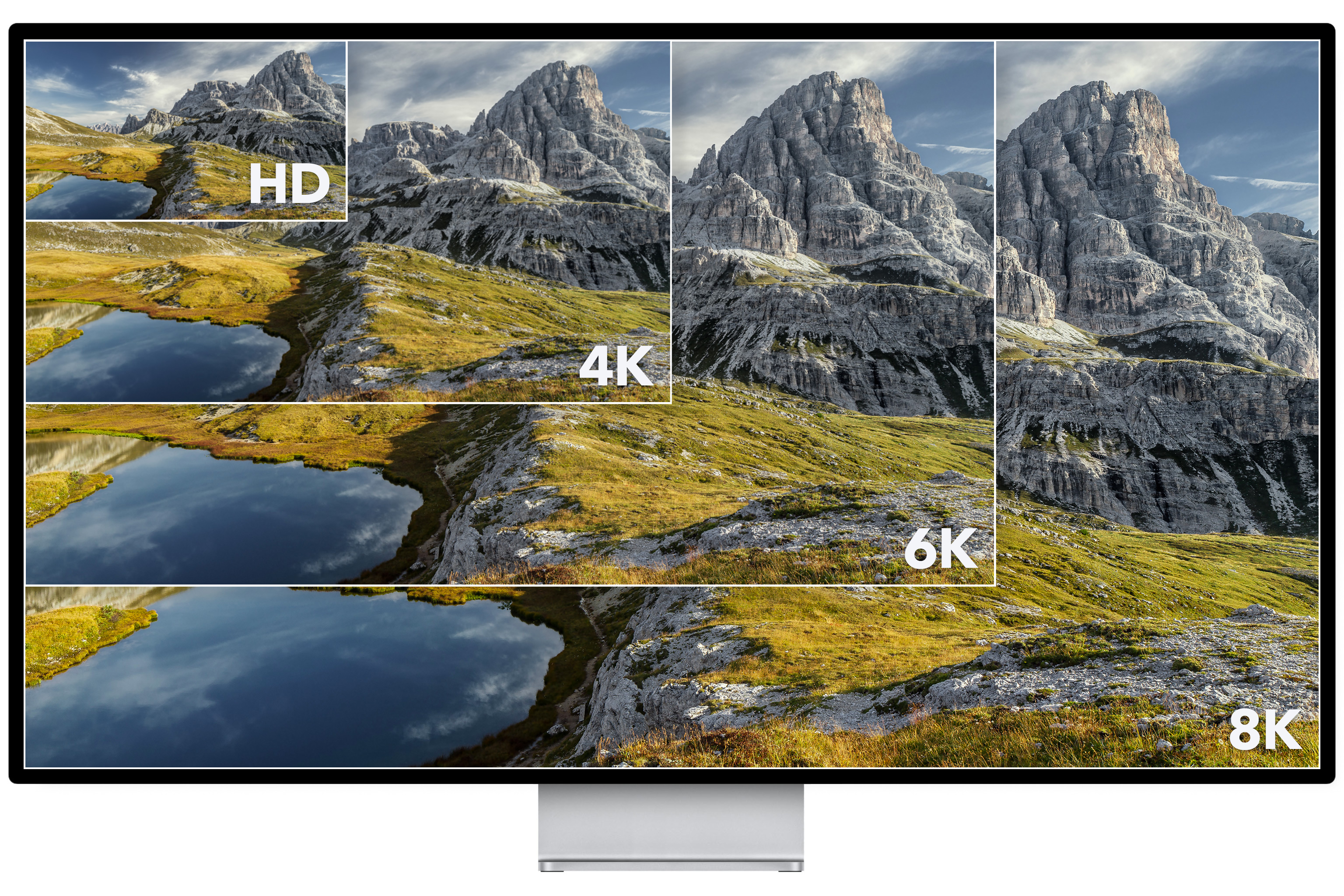 8K Support and Comparison